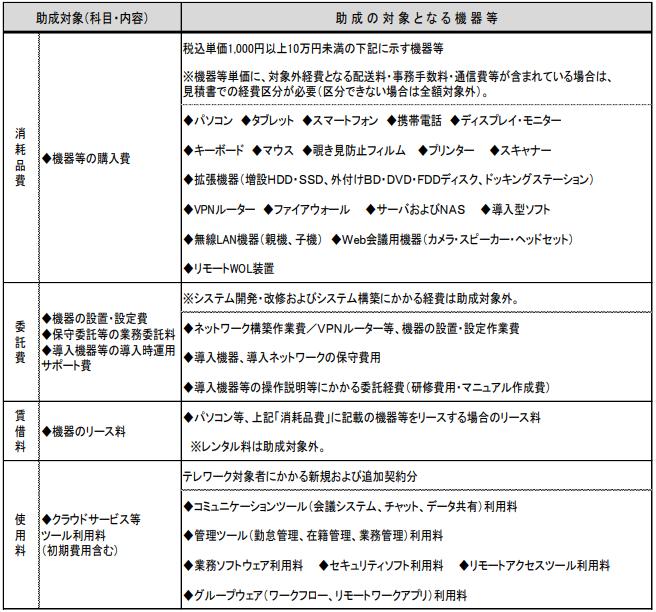 東京 仕事 財団